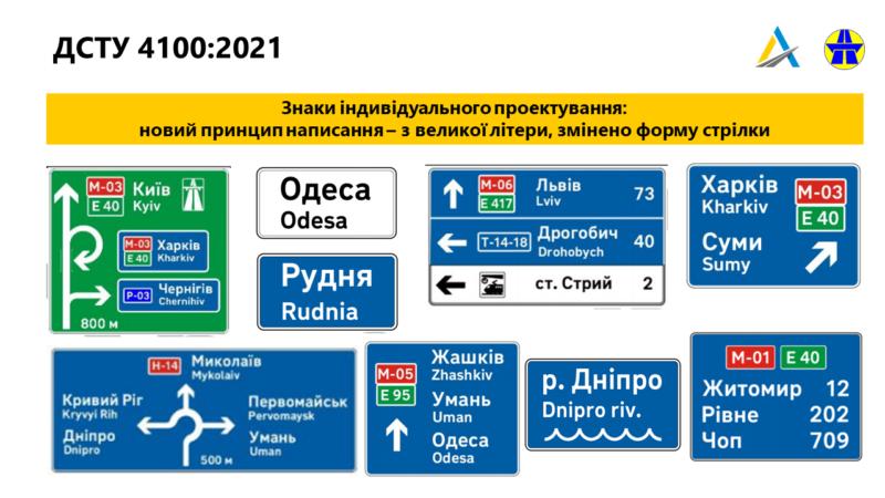 Нові дорожні знаки 2